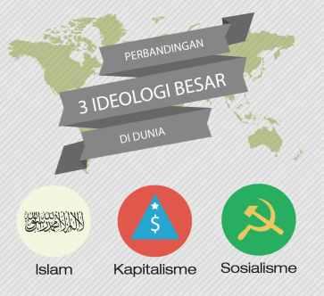 Perbedaan 3 Ideologi di Dunia - Front Cover